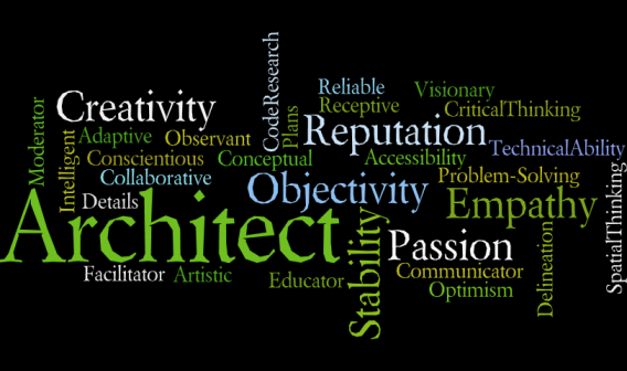 Architect Wordle Blog Post - 3.23.16